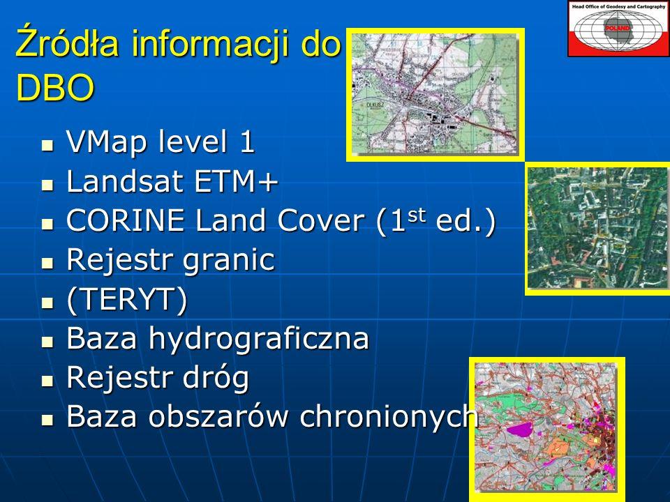 Źródła informacji do DBO VMap level 1 VMap level 1 Landsat ETM+ Landsat ETM+ CORINE Land Cover (1 st ed.) CORINE Land Cover (1 st ed.) Rejestr granic Rejestr granic (TERYT) (TERYT) Baza hydrograficzna Baza hydrograficzna Rejestr dróg Rejestr dróg Baza obszarów chronionych Baza obszarów chronionych