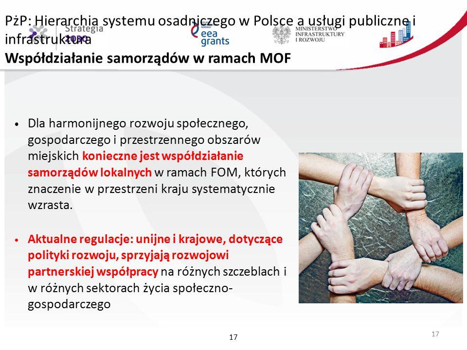 PżP: Hierarchia systemu osadniczego w Polsce a usługi publiczne i infrastruktura Współdziałanie samorządów w ramach MOF Dla harmonijnego rozwoju społecznego, gospodarczego i przestrzennego obszarów miejskich konieczne jest współdziałanie samorządów lokalnych w ramach FOM, których znaczenie w przestrzeni kraju systematycznie wzrasta.