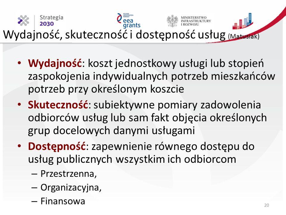 Wydajność, skuteczność i dostępność usług (Matusiak) Wydajność: koszt jednostkowy usługi lub stopień zaspokojenia indywidualnych potrzeb mieszkańców potrzeb przy określonym koszcie Skuteczność: subiektywne pomiary zadowolenia odbiorców usług lub sam fakt objęcia określonych grup docelowych danymi usługami Dostępność: zapewnienie równego dostępu do usług publicznych wszystkim ich odbiorcom – Przestrzenna, – Organizacyjna, – Finansowa 20