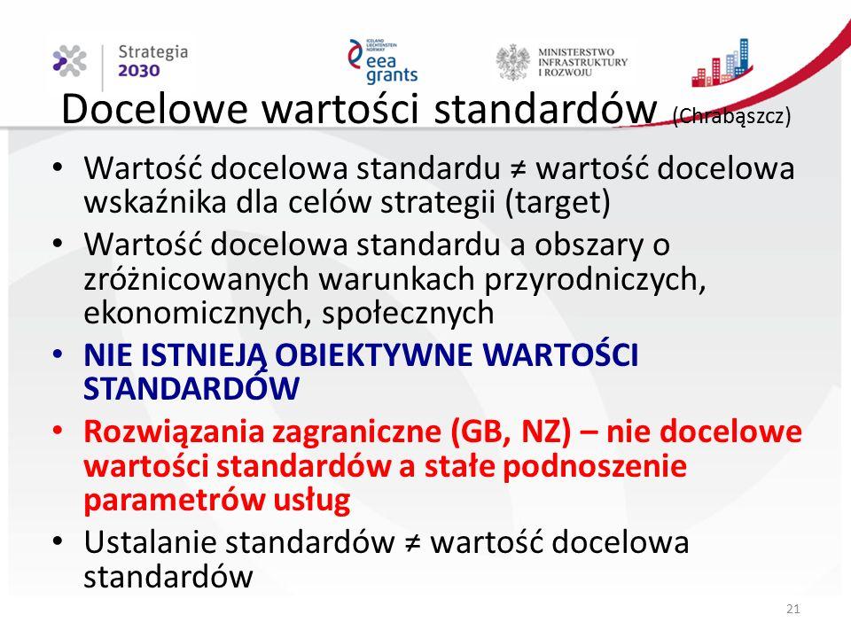 Docelowe wartości standardów (Chrabąszcz) Wartość docelowa standardu ≠ wartość docelowa wskaźnika dla celów strategii (target) Wartość docelowa standardu a obszary o zróżnicowanych warunkach przyrodniczych, ekonomicznych, społecznych NIE ISTNIEJĄ OBIEKTYWNE WARTOŚCI STANDARDÓW Rozwiązania zagraniczne (GB, NZ) – nie docelowe wartości standardów a stałe podnoszenie parametrów usług Ustalanie standardów ≠ wartość docelowa standardów 21