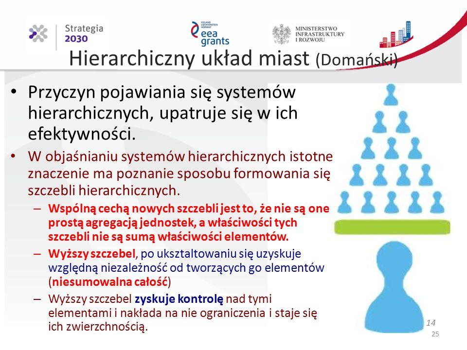 Hierarchiczny układ miast (Domański) Przyczyn pojawiania się systemów hierarchicznych, upatruje się w ich efektywności.