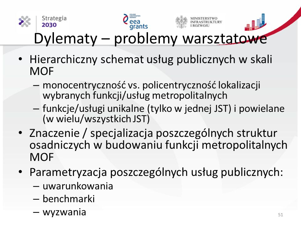 Dylematy – problemy warsztatowe Hierarchiczny schemat usług publicznych w skali MOF – monocentryczność vs.