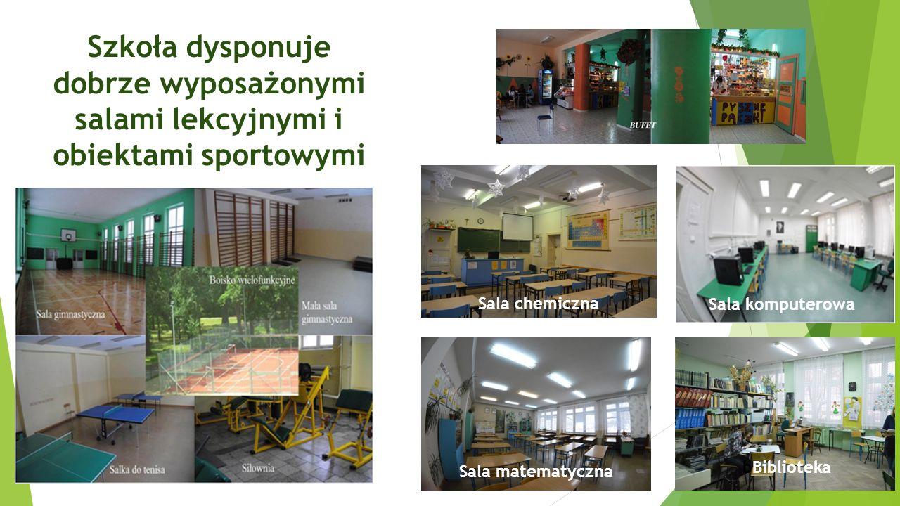 Szkoła dysponuje dobrze wyposażonymi salami lekcyjnymi i obiektami sportowymi bBiblioteka Sala komputerowa Sala matematyczna Sala chemiczna