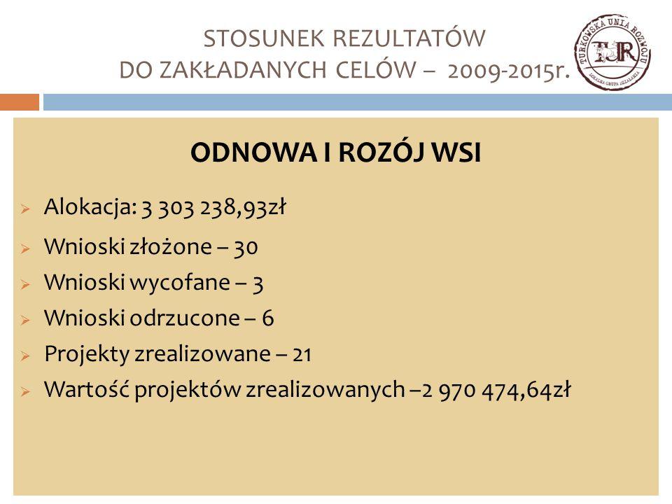 STOSUNEK REZULTATÓW DO ZAKŁADANYCH CELÓW – 2009-2015r.