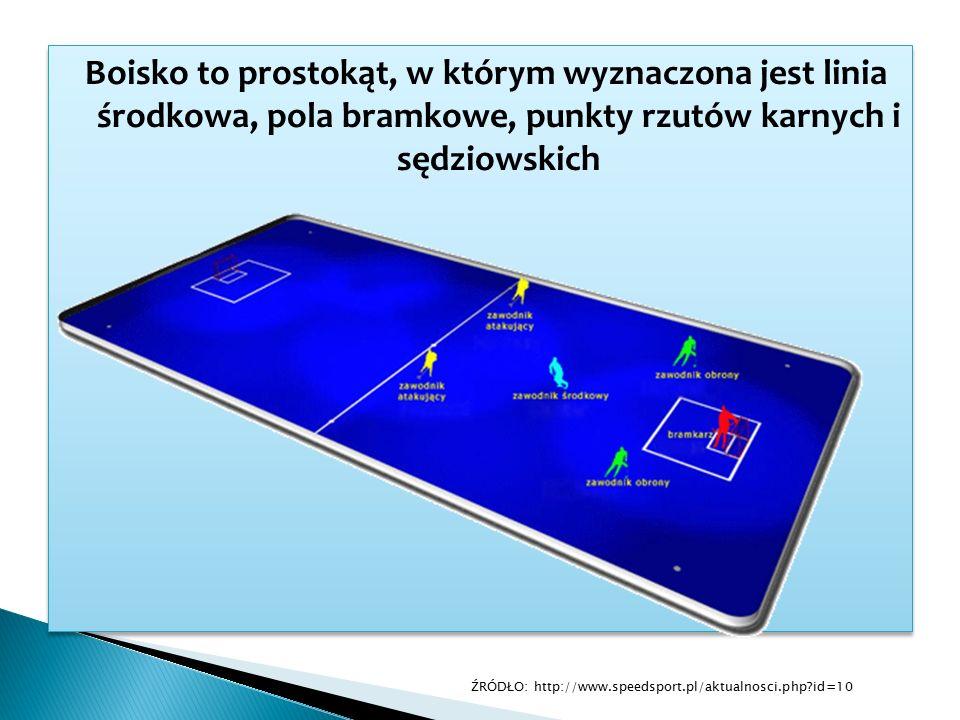 Boisko to prostokąt, w którym wyznaczona jest linia środkowa, pola bramkowe, punkty rzutów karnych i sędziowskich ŹRÓDŁO: http://www.speedsport.pl/aktualnosci.php?id=10