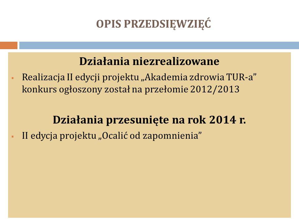 OPIS PRZEDSIĘWZIĘĆ Projekty, które nie doszły do realizacji  II Edycja projektu – Akademia zdrowia TUR-a Projekty przesunięte w czasie: Działania nie
