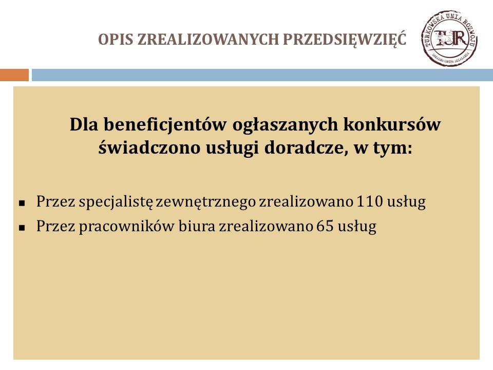 OPIS ZREALIZOWANYCH PRZEDSIĘWZIĘĆ Dla beneficjentów ogłaszanych konkursów świadczono usługi doradcze, w tym: Przez specjalistę zewnętrznego zrealizowa