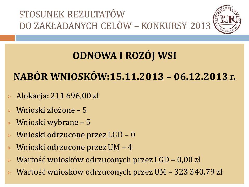 STOSUNEK REZULTATÓW DO ZAKŁADANYCH CELÓW – KONKURSY 2013 R.