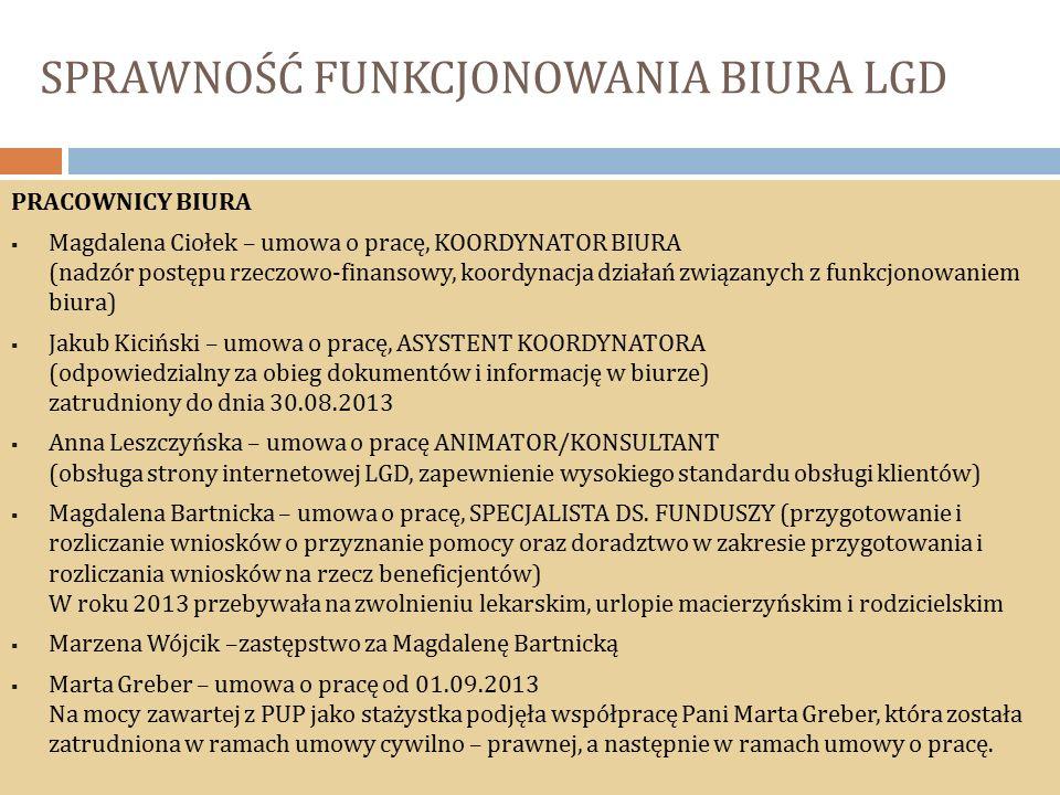 SPRAWNOŚĆ FUNKCJONOWANIA BIURA LGD PRACOWNICY BIURA  Magdalena Ciołek – umowa o pracę, KOORDYNATOR BIURA (nadzór postępu rzeczowo-finansowy, koordynacja działań związanych z funkcjonowaniem biura)  Jakub Kiciński – umowa o pracę, ASYSTENT KOORDYNATORA (odpowiedzialny za obieg dokumentów i informację w biurze) zatrudniony do dnia 30.08.2013  Anna Leszczyńska – umowa o pracę ANIMATOR/KONSULTANT (obsługa strony internetowej LGD, zapewnienie wysokiego standardu obsługi klientów)  Magdalena Bartnicka – umowa o pracę, SPECJALISTA DS.
