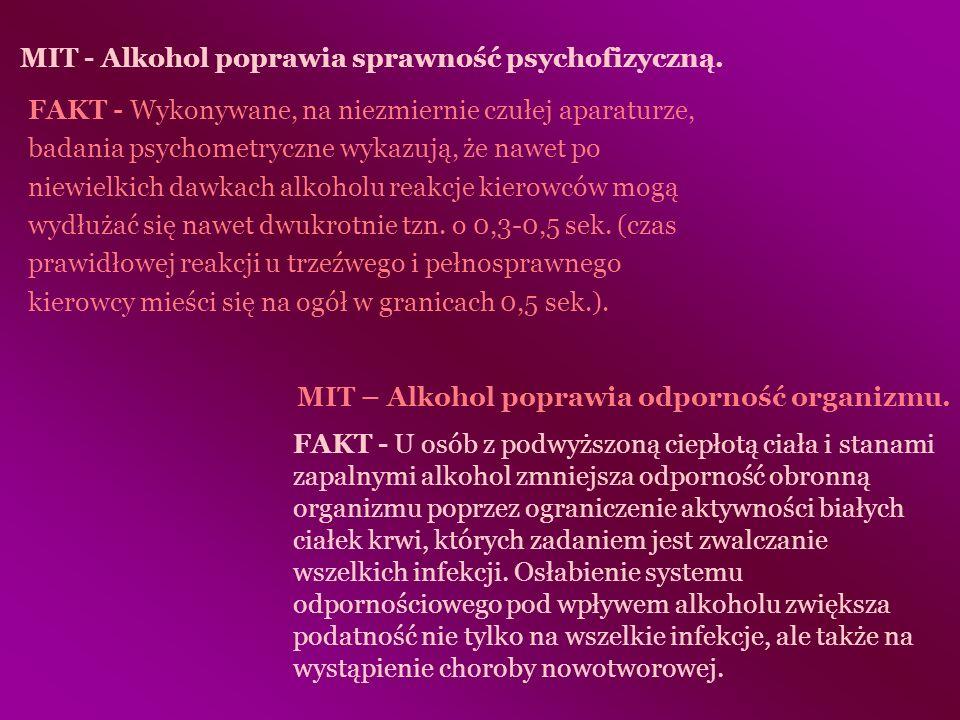 MIT - Alkohol poprawia sprawność psychofizyczną.