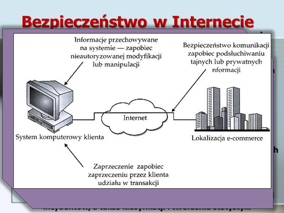 Źródła informacji: http://www.cyberprzemoc.pl http://www.bryk.pl http://www.cert.pl www.helpline.org.pl www.dzieckowsieci.pl www.dzieciniczyje.pl