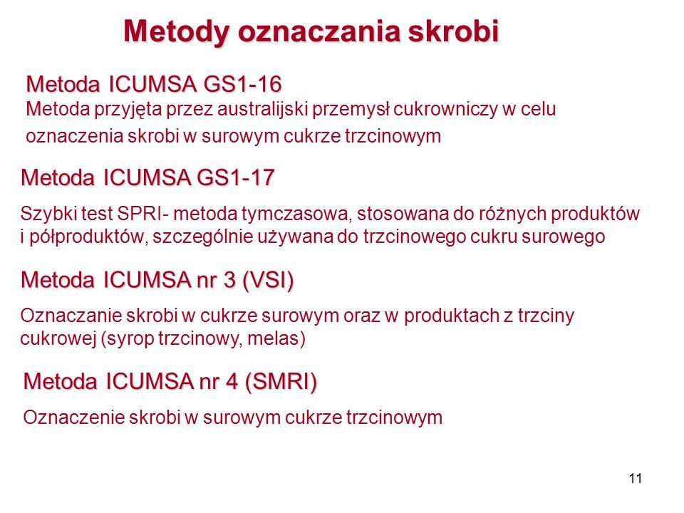 11 Metody oznaczania skrobi Metoda ICUMSA GS1-16 M Metoda ICUMSA GS1-16 Metoda przyjęta przez australijski przemysł cukrowniczy w celu oznaczenia skrobi w surowym cukrze trzcinowym Metoda ICUMSA GS1-17 Szybki test SPRI- metoda tymczasowa, stosowana do różnych produktów i półproduktów, szczególnie używana do trzcinowego cukru surowego Metoda ICUMSA nr 3 (VSI) Oznaczanie skrobi w cukrze surowym oraz w produktach z trzciny cukrowej (syrop trzcinowy, melas) Metoda ICUMSA nr 4 (SMRI) Oznaczenie skrobi w surowym cukrze trzcinowym