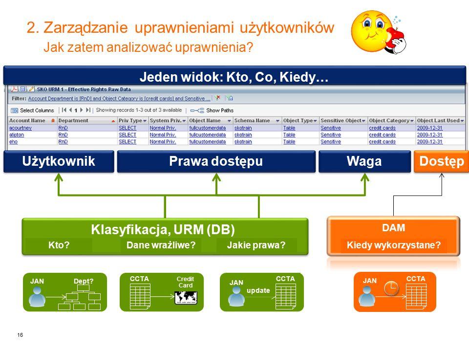 16 2.Zarządzanie uprawnieniami użytkowników Jak zatem analizować uprawnienia.