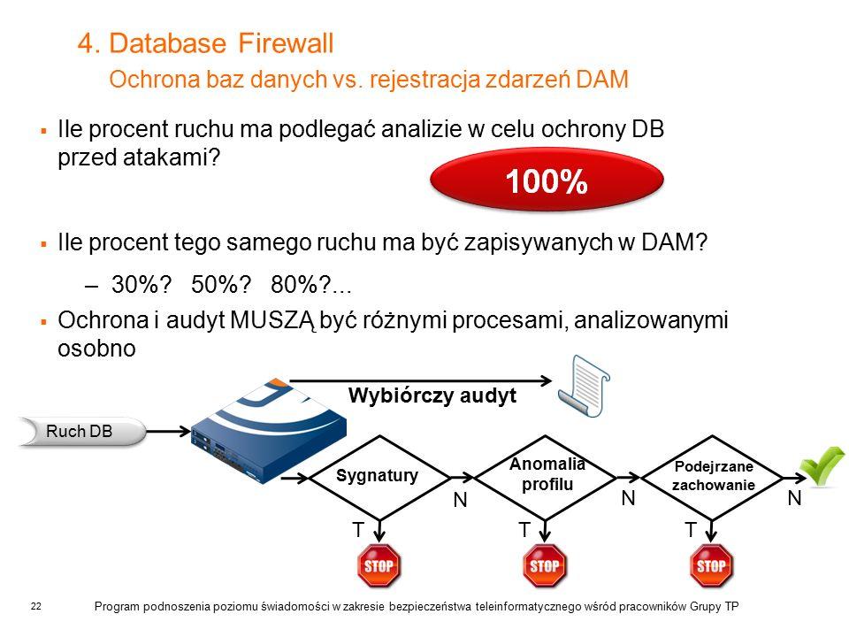 22 4.Database Firewall Ochrona baz danych vs.
