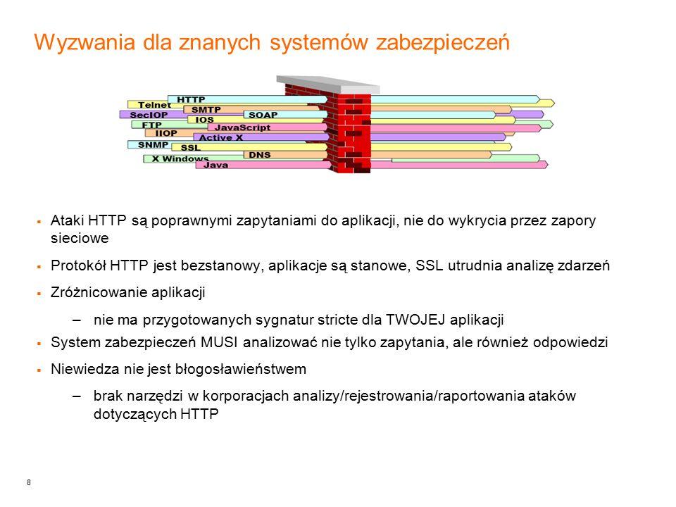 8  Ataki HTTP są poprawnymi zapytaniami do aplikacji, nie do wykrycia przez zapory sieciowe  Protokół HTTP jest bezstanowy, aplikacje są stanowe, SSL utrudnia analizę zdarzeń  Zróżnicowanie aplikacji –nie ma przygotowanych sygnatur stricte dla TWOJEJ aplikacji  System zabezpieczeń MUSI analizować nie tylko zapytania, ale również odpowiedzi  Niewiedza nie jest błogosławieństwem –brak narzędzi w korporacjach analizy/rejestrowania/raportowania ataków dotyczących HTTP Wyzwania dla znanych systemów zabezpieczeń