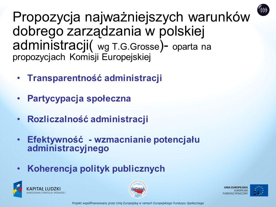 24 Propozycja najważniejszych warunków dobrego zarządzania w polskiej administracji( wg T.G.Grosse )- oparta na propozycjach Komisji Europejskiej Transparentność administracji Partycypacja społeczna Rozliczalność administracji Efektywność - wzmacnianie potencjału administracyjnego Koherencja polityk publicznych