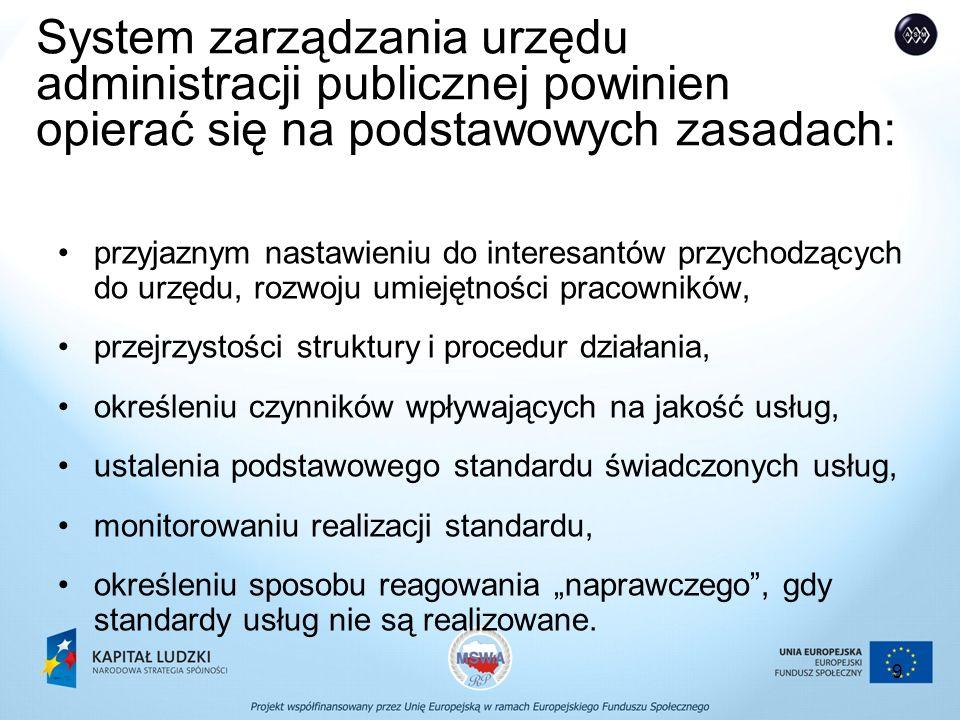 20 Dobre rządzenie (good governance) Jednym z głównych odniesień dla pojęcia dobrego rządzenia jest kwestia ZDOLNOŚCI ADMINISTRACYJNEJ (POTENCJAŁU ADMINISTRACYJNEGO), niezbędnego do efektywnego realizowania działań publicznych wobec zmieniających się warunków zewnętrznych i wewnętrznych; w literaturze pojęcie to nazywane jest state capacity (por.