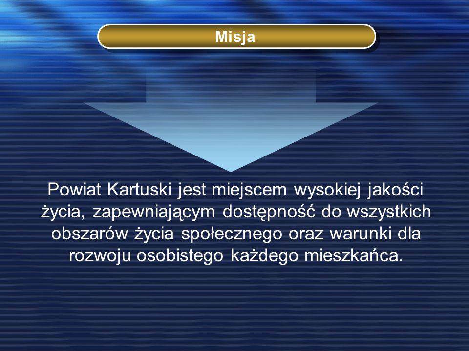 Powiat Kartuski jest miejscem wysokiej jakości życia, zapewniającym dostępność do wszystkich obszarów życia społecznego oraz warunki dla rozwoju osobistego każdego mieszkańca.