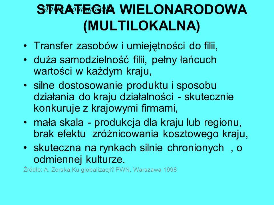 STRATEGIA MIĘDZYNARODOWA Transfer zasobów i umiejętności z kraju macierzystego- przewaga wynikająca z różnic technologicznych i jakości wyrobów, duży