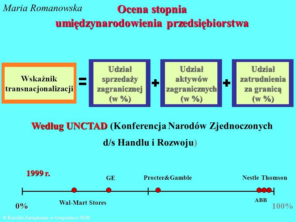 Kraje goszczące na swym terytorium oddział Hewlett-Packard Kraje goszczące na swym terytorium oddział Hewlett-Packard