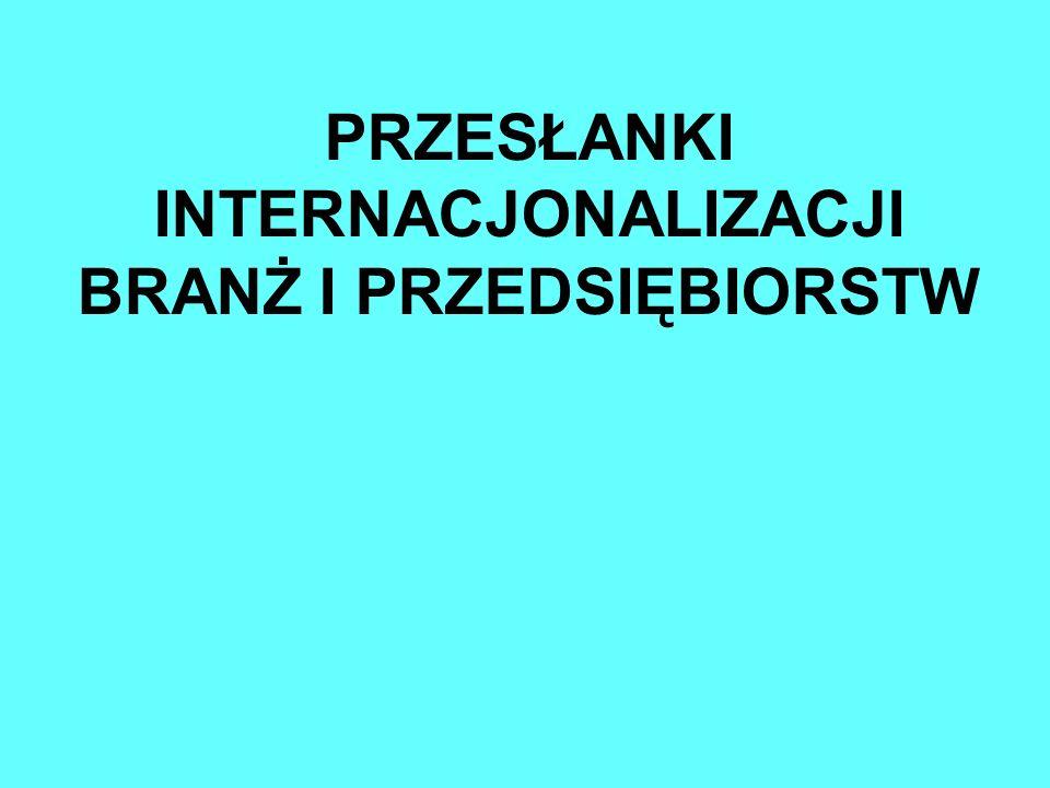 Tendencje w zakresie internacjonalizacji przedsiębiorstw © Prof.