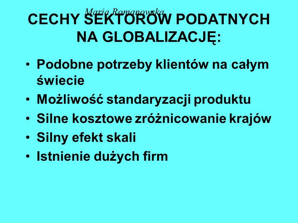 Czynniki globalizacji sektorówPROCESYGLOBALIZACJI Czynniki kosztowe Globalne korzyści skali Efekt doświadczenia Obniżka kosztów transportu Zróżnicowanie kosztowe krajów Eksport i import Wzrost kosztów badań i rozwoju Potrzeby klientów Globalny popyt Globalna dystrybucja Marketing międzynarodowy Czynniki rynkowe Czynniki polityczne Polityka wolnego handlu Normy techniczne Jednolita reglamentacja wymiany handlowej Liberalizacja przepisów Czynniki konkurencyjne Międzynarodowe Współzależności gospodarcze Wielonarodowi konkurenci Globalizacja konkurencji Maria Romanowska