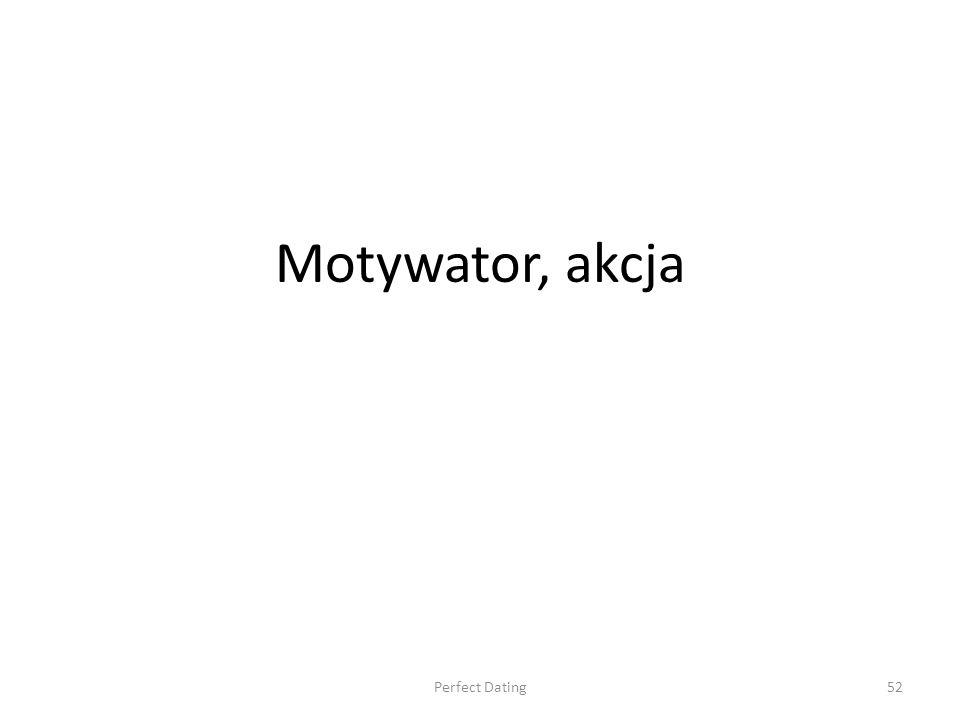 Motywator, akcja Perfect Dating52