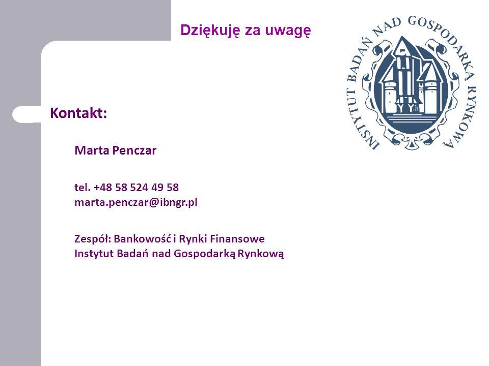 Dziękuję za uwagę Kontakt: Marta Penczar tel. +48 58 524 49 58 marta.penczar@ibngr.pl Zespół: Bankowość i Rynki Finansowe Instytut Badań nad Gospodark