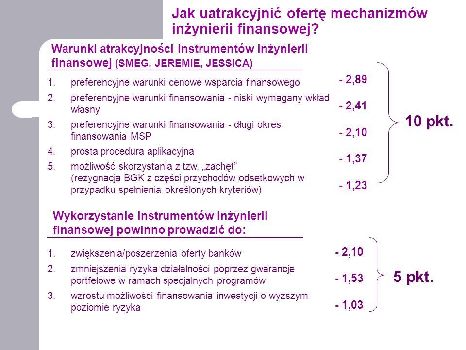 1.preferencyjne warunki cenowe wsparcia finansowego 2.preferencyjne warunki finansowania - niski wymagany wkład własny 3.preferencyjne warunki finanso