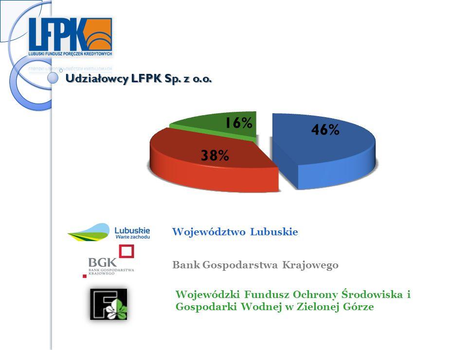 Udziałowcy LFPK Sp. z o.o.