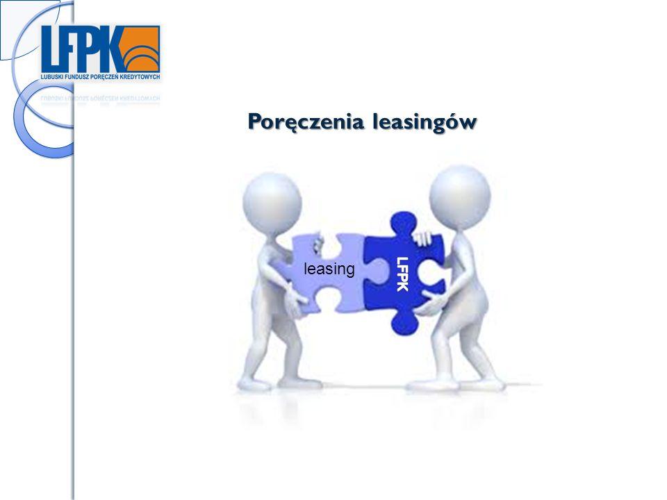 Poręczenia leasingów leasing