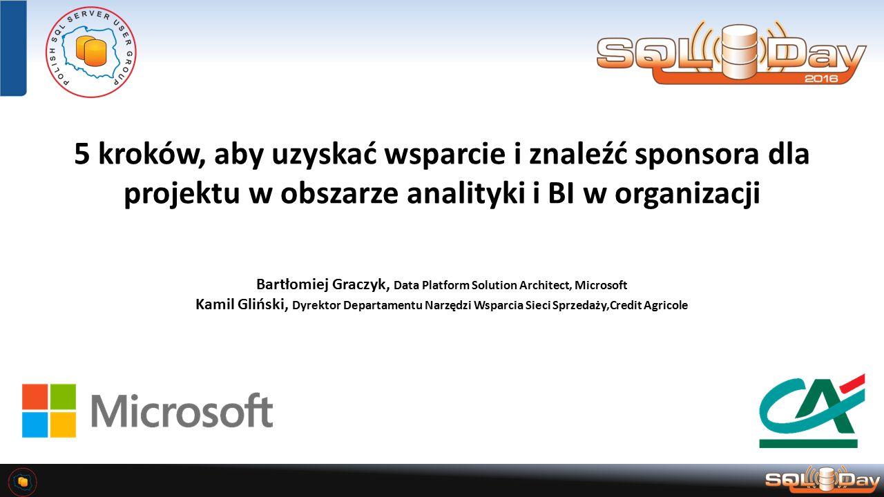 Microsoft Certified Master: SQL Server ® 2008