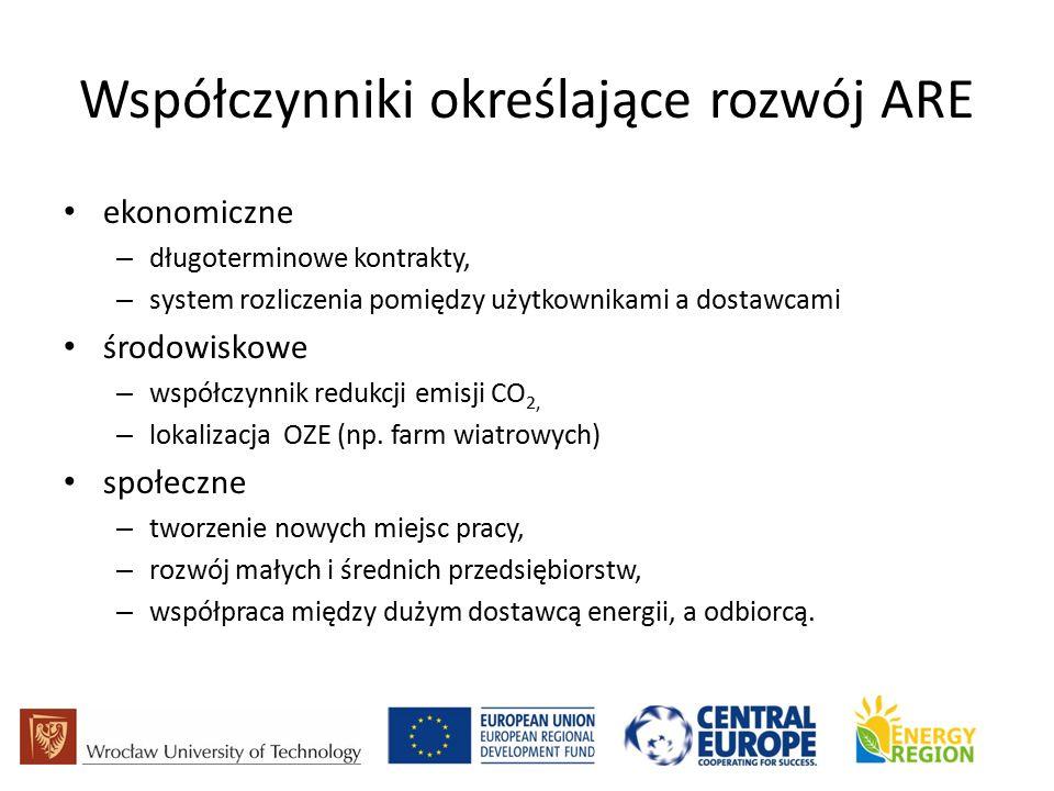 Współczynniki określające rozwój ARE ekonomiczne – długoterminowe kontrakty, – system rozliczenia pomiędzy użytkownikami a dostawcami środowiskowe – współczynnik redukcji emisji CO 2, – lokalizacja OZE (np.