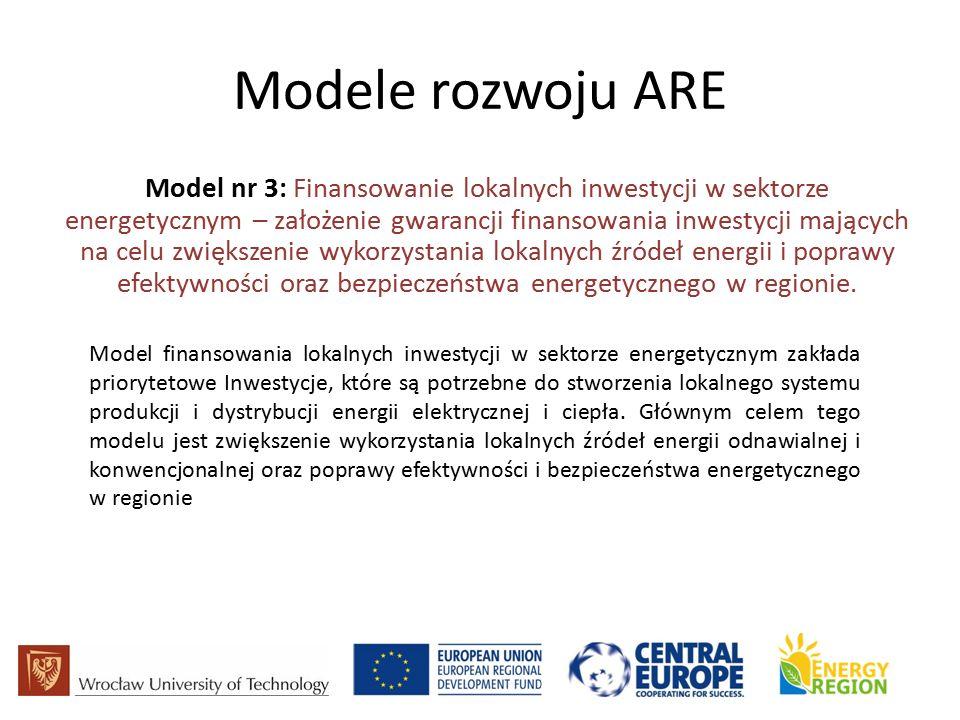 Modele rozwoju ARE Model nr 3: Finansowanie lokalnych inwestycji w sektorze energetycznym – założenie gwarancji finansowania inwestycji mających na celu zwiększenie wykorzystania lokalnych źródeł energii i poprawy efektywności oraz bezpieczeństwa energetycznego w regionie.
