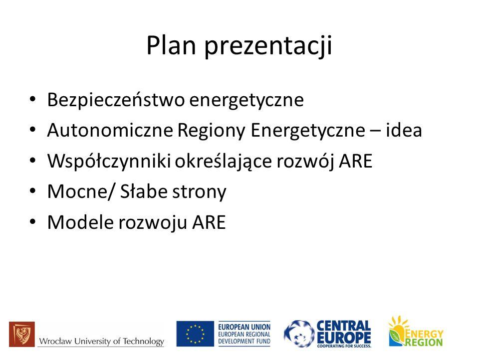 Plan prezentacji Bezpieczeństwo energetyczne Autonomiczne Regiony Energetyczne – idea Współczynniki określające rozwój ARE Mocne/ Słabe strony Modele rozwoju ARE