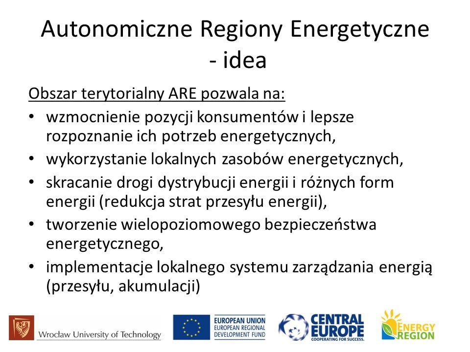 Autonomiczne Regiony Energetyczne - idea Obszar terytorialny ARE pozwala na: wzmocnienie pozycji konsumentów i lepsze rozpoznanie ich potrzeb energetycznych, wykorzystanie lokalnych zasobów energetycznych, skracanie drogi dystrybucji energii i różnych form energii (redukcja strat przesyłu energii), tworzenie wielopoziomowego bezpieczeństwa energetycznego, implementacje lokalnego systemu zarządzania energią (przesyłu, akumulacji)