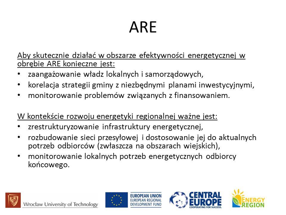 ARE Aby skutecznie działać w obszarze efektywności energetycznej w obrębie ARE konieczne jest: zaangażowanie władz lokalnych i samorządowych, korelacja strategii gminy z niezbędnymi planami inwestycyjnymi, monitorowanie problemów związanych z finansowaniem.