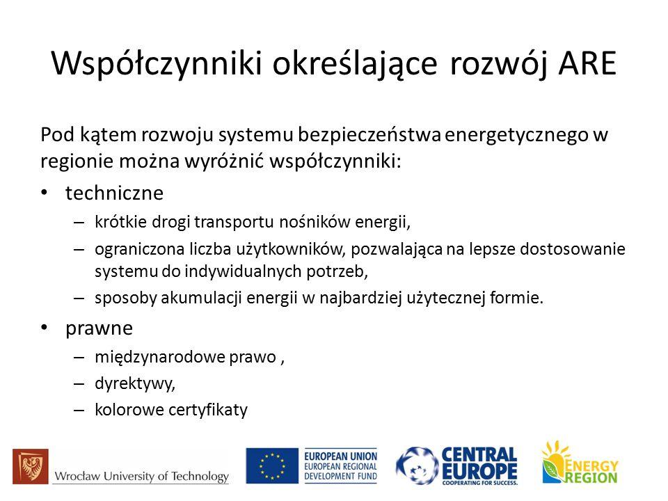Współczynniki określające rozwój ARE Pod kątem rozwoju systemu bezpieczeństwa energetycznego w regionie można wyróżnić współczynniki: techniczne – krótkie drogi transportu nośników energii, – ograniczona liczba użytkowników, pozwalająca na lepsze dostosowanie systemu do indywidualnych potrzeb, – sposoby akumulacji energii w najbardziej użytecznej formie.