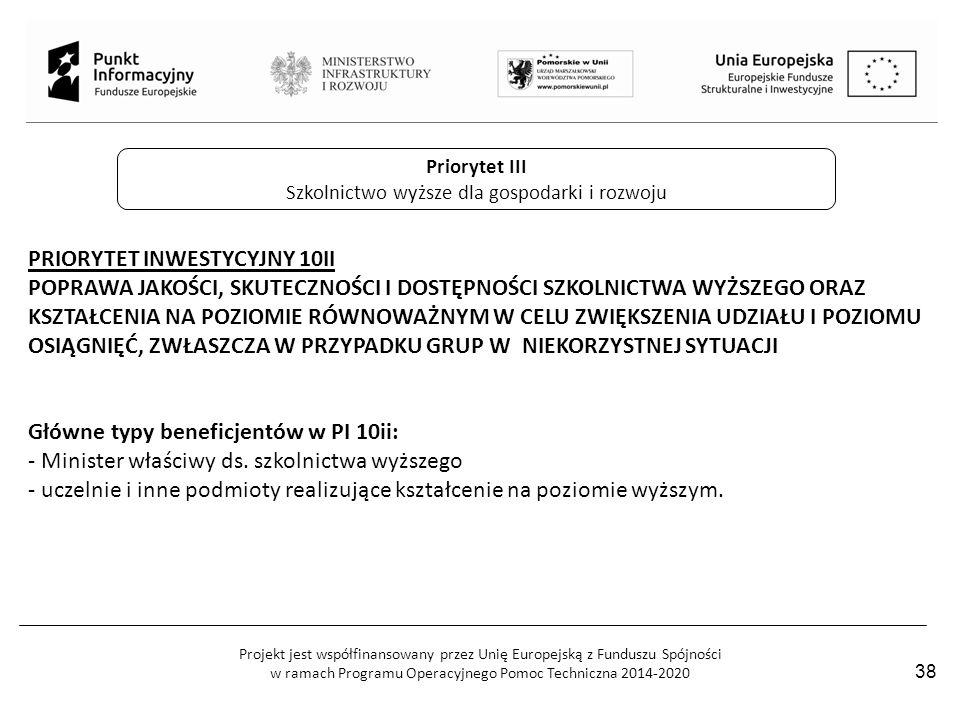 Projekt jest współfinansowany przez Unię Europejską z Funduszu Spójności w ramach Programu Operacyjnego Pomoc Techniczna 2014-2020 38 Priorytet III Sz