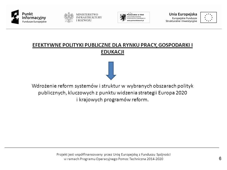 Projekt jest współfinansowany przez Unię Europejską z Funduszu Spójności w ramach Programu Operacyjnego Pomoc Techniczna 2014-2020 6 EFEKTYWNE POLITYK