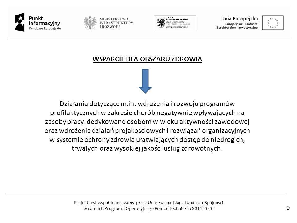 Projekt jest współfinansowany przez Unię Europejską z Funduszu Spójności w ramach Programu Operacyjnego Pomoc Techniczna 2014-2020 9 WSPARCIE DLA OBSZ