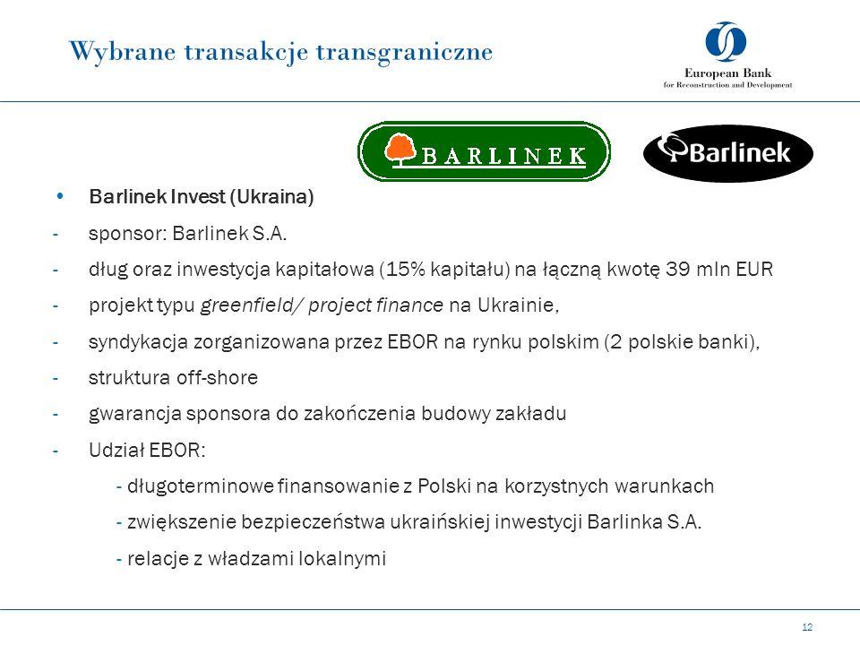 Wybrane transakcje transgraniczne 12 Barlinek Invest (Ukraina) -sponsor: Barlinek S.A.
