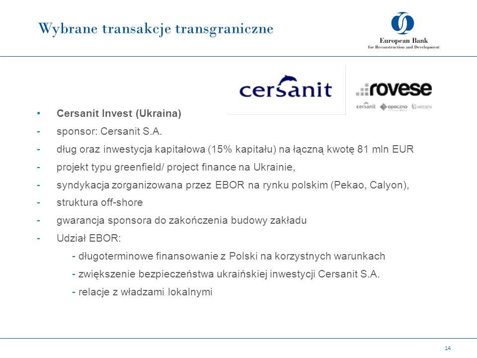 Wybrane transakcje transgraniczne 14 Cersanit Invest (Ukraina) -sponsor: Cersanit S.A.