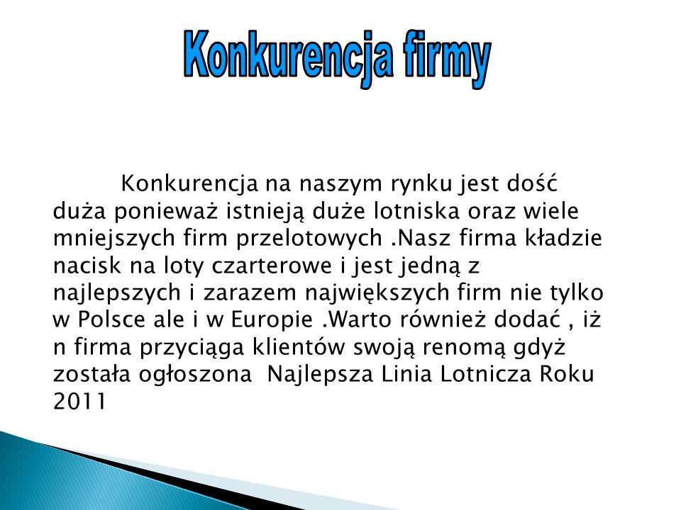 Konkurencja na naszym rynku jest dość duża ponieważ istnieją duże lotniska oraz wiele mniejszych firm przelotowych.Nasz firma kładzie nacisk na loty czarterowe i jest jedną z najlepszych i zarazem największych firm nie tylko w Polsce ale i w Europie.Warto również dodać, iż n firma przyciąga klientów swoją renomą gdyż została ogłoszona Najlepsza Linia Lotnicza Roku 2011