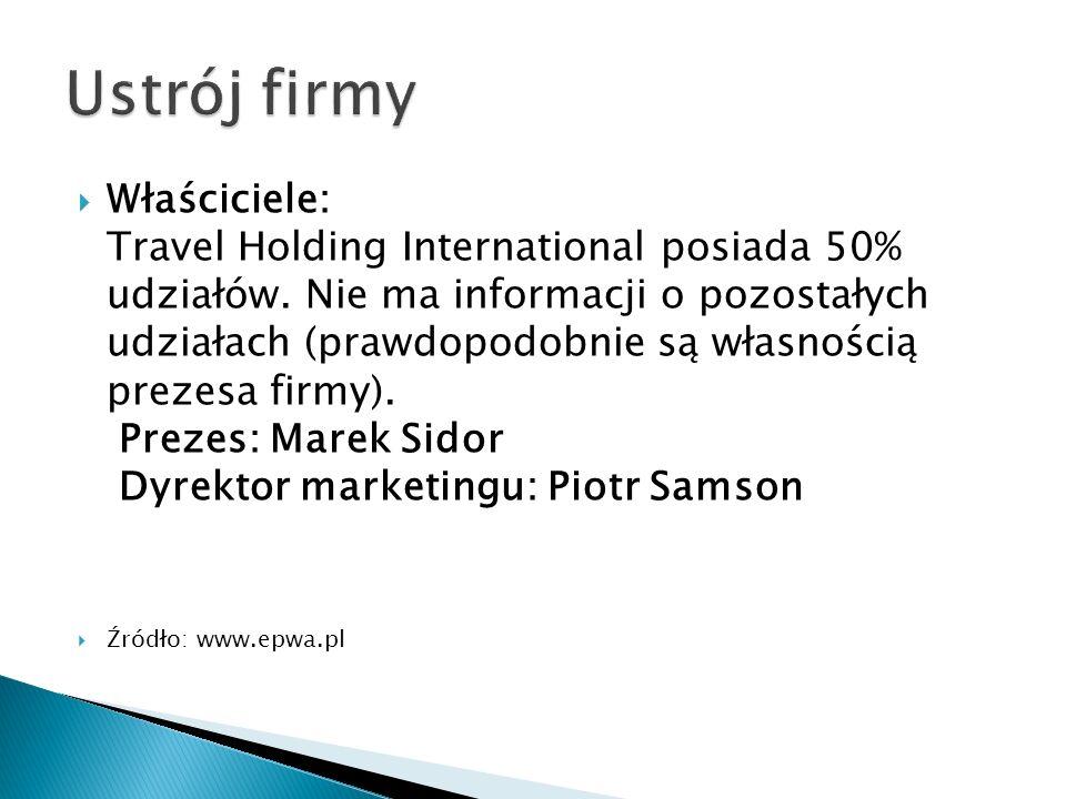  Właściciele: Travel Holding International posiada 50% udziałów.