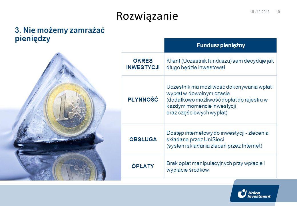 3. Nie możemy zamrażać pieniędzy Rozwiązanie UI /12.2015 Fundusz pieniężny OKRES INWESTYCJI Klient (Uczestnik funduszu) sam decyduje jak długo będzie