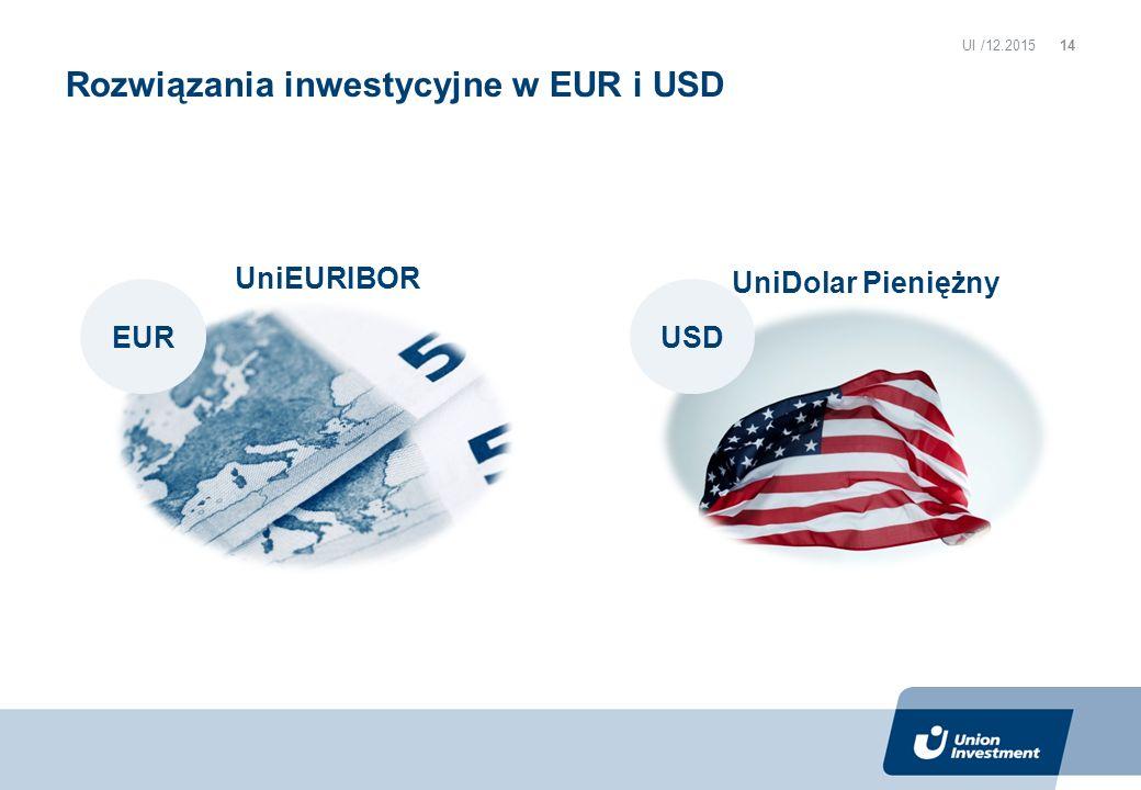 Rozwiązania inwestycyjne w EUR i USD UI /12.2015 UniEURIBOR UniDolar Pieniężny USDEUR 14