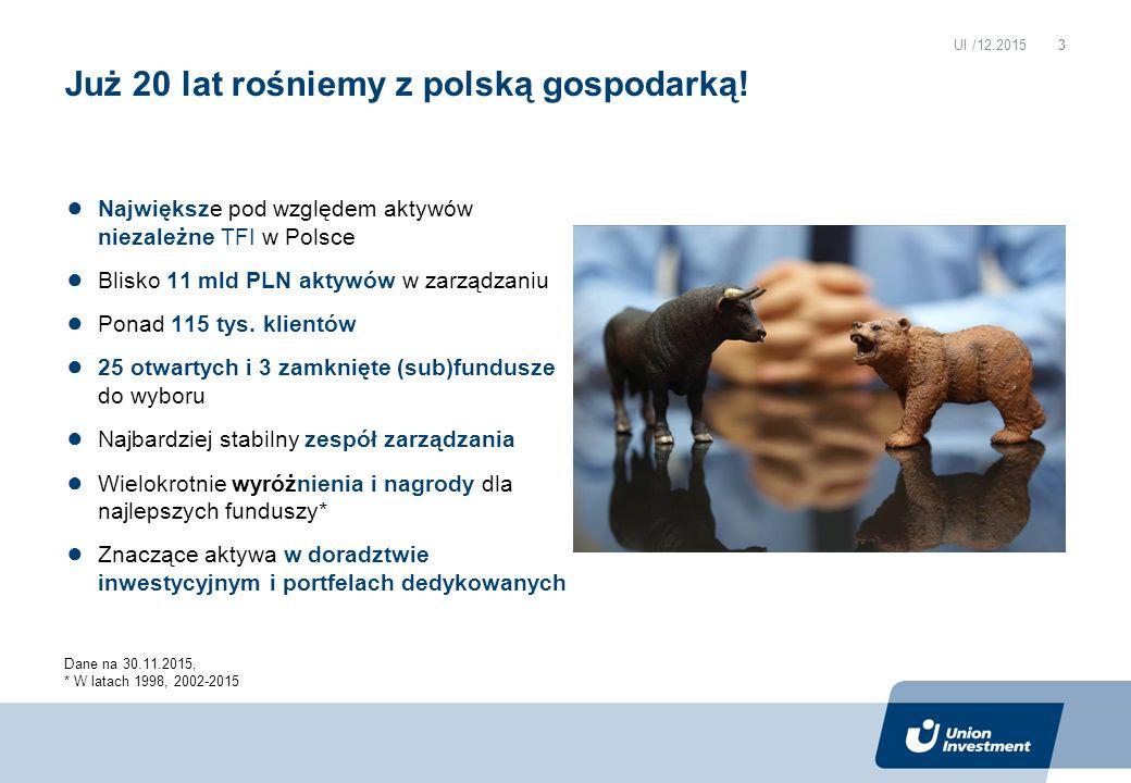 ● Największe pod względem aktywów niezależne TFI w Polsce ● Blisko 11 mld PLN aktywów w zarządzaniu ● Ponad 115 tys.