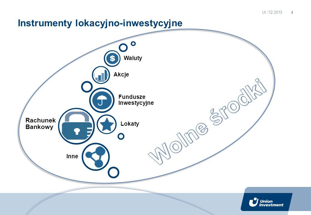 Rachunek Bankowy Lokaty Fundusze Inwestycyjne Akcje Waluty Inne Instrumenty lokacyjno-inwestycyjne UI /12.2015 4