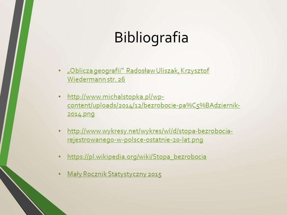 """Bibliografia """"Oblicza geografii Radosław Uliszak, Krzysztof Wiedermann str."""